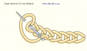 Chain-stitch-300x175