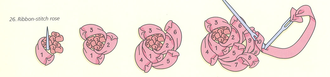 Ribbon stitch rose