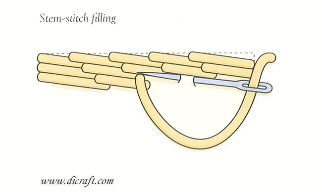 Stem stitch filling